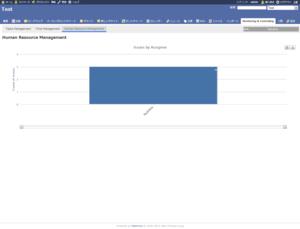 Redmine_monitoring_controlling_huma