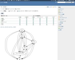 Suerredmine_workflow_viz